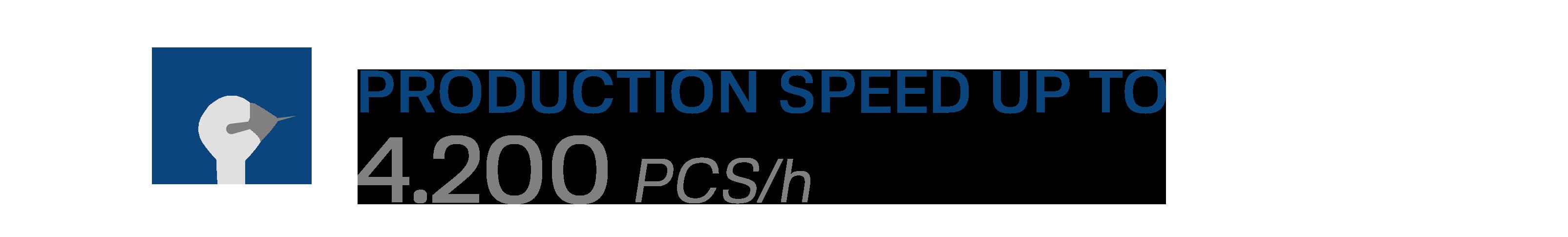 speed_CM60